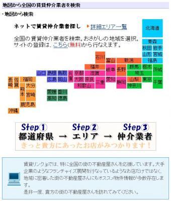 賃貸リンク.jp