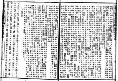 新編武蔵風土記稿 巻之五十二目録 荏原郡之十四 世田谷領 下北澤村 其一